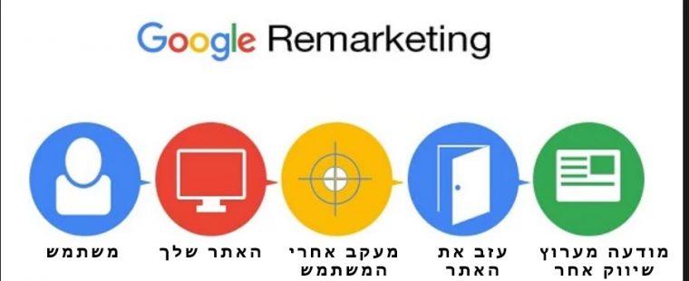 שיווק באינטרנט - Remarketing